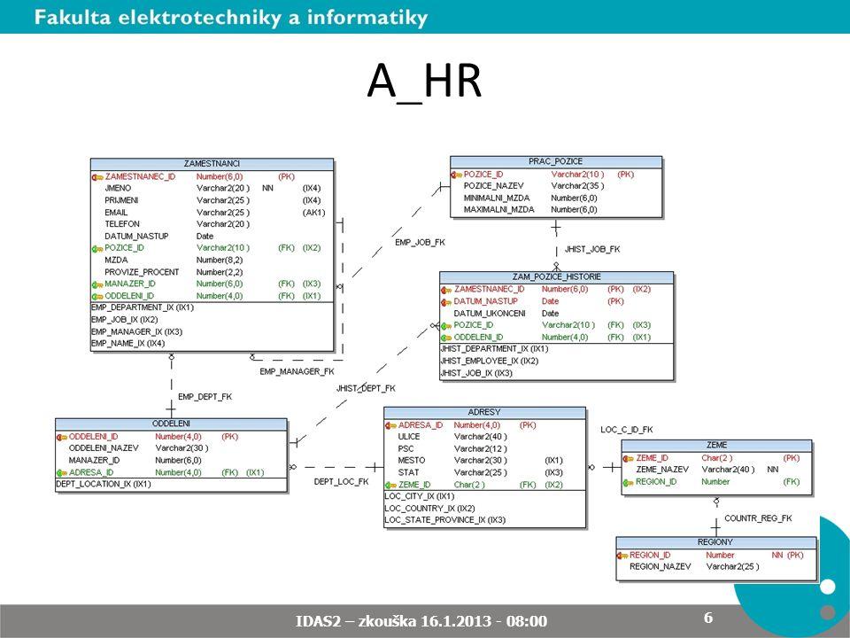A_HR IDAS2 – zkouška 16.1.2013 - 08:00 6