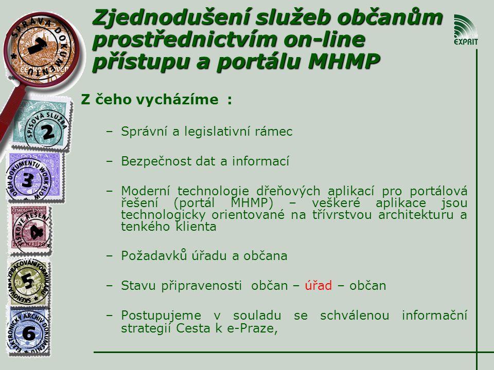 Zjednodušení služeb občanům prostřednictvím on-line přístupu a portálu MHMP Z čeho vycházíme : –Správní a legislativní rámec –Bezpečnost dat a informací –Moderní technologie dřeňových aplikací pro portálová řešení (portál MHMP) – veškeré aplikace jsou technologicky orientované na třívrstvou architekturu a tenkého klienta –Požadavků úřadu a občana –Stavu připravenosti občan – úřad – občan –Postupujeme v souladu se schválenou informační strategií Cesta k e-Praze,