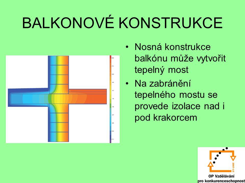 BALKONOVÉ KONSTRUKCE Nosná konstrukce balkónu může vytvořit tepelný most Na zabránění tepelného mostu se provede izolace nad i pod krakorcem