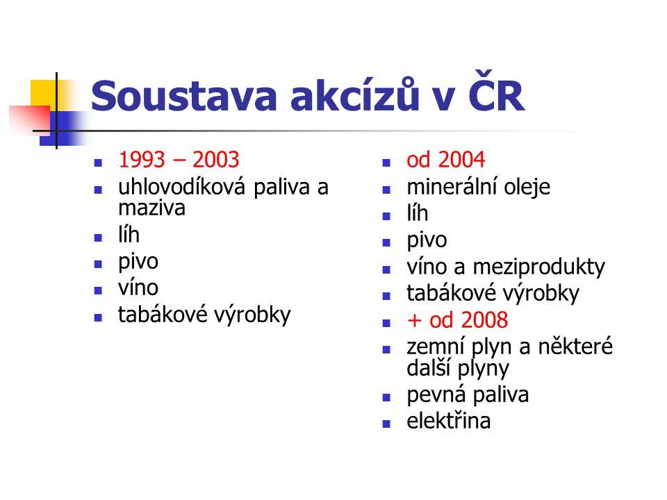 Soustava akcízů v ČR 1993 – 2003 uhlovodíková paliva a maziva líh pivo víno tabákové výrobky od 2004 minerální oleje líh pivo víno a meziprodukty tabákové výrobky + od 2008 zemní plyn a některé další plyny pevná paliva elektřina