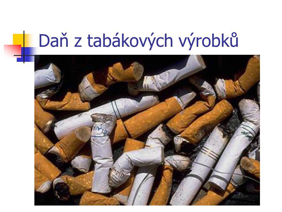 Daň z tabákových výrobků