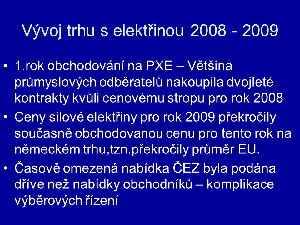 Vývoj trhu s elektřinou 2008 - 2009 1.rok obchodování na PXE – Většina průmyslových odběratelů nakoupila dvojleté kontrakty kvůli cenovému stropu pro rok 2008 Ceny silové elektřiny pro rok 2009 překročily současně obchodovanou cenu pro tento rok na německém trhu,tzn.překročily průměr EU.