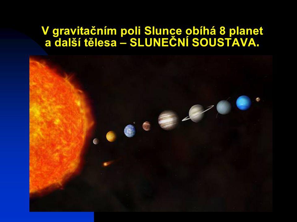 V gravitačním poli Slunce obíhá 8 planet a další tělesa – SLUNEČNÍ SOUSTAVA.