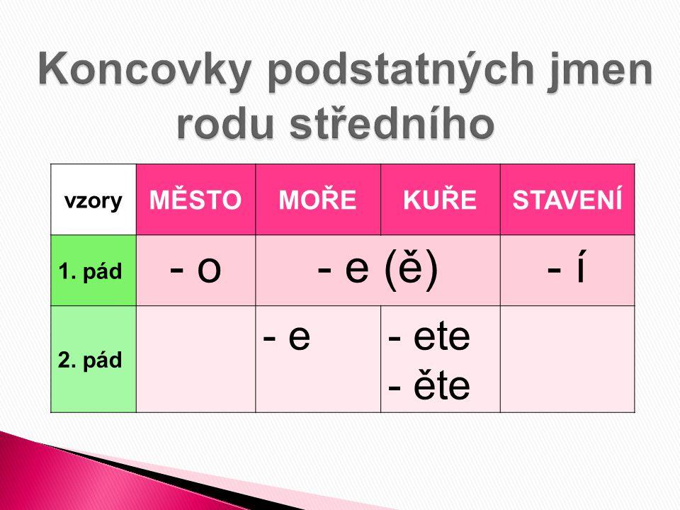vzory MĚSTOMOŘEKUŘESTAVENÍ 1. pád - o- e (ě)- í 2. pád - e- ete - ěte