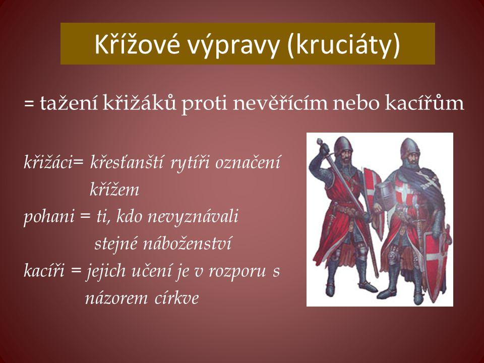 směry křížových výprav Pobaltí (pohané) Čechy (husité) Palestina (Seldžukové) Pyrenejský pol.