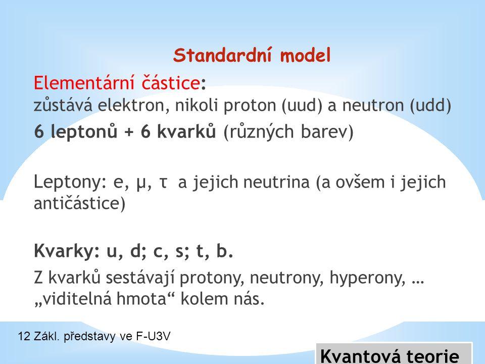 Standardní model Elementární částice: zůstává elektron, nikoli proton (uud) a neutron (udd) 6 leptonů + 6 kvarků (různých barev) Leptony: e, μ, τ a je