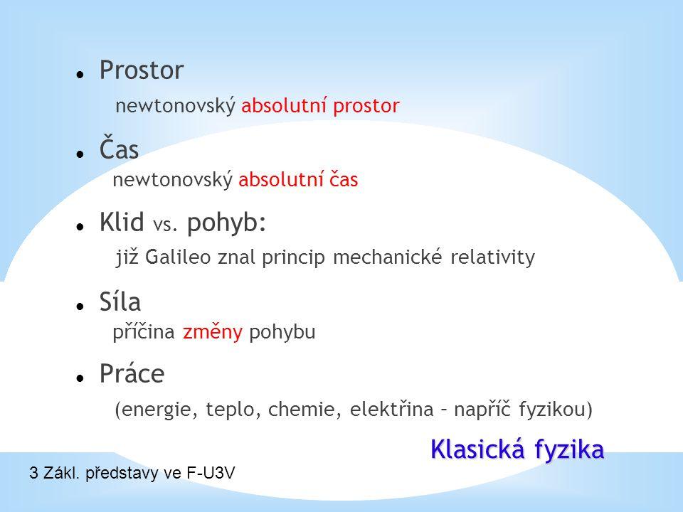 Klasická fyzika 3 Zákl. představy ve F-U3V Prostor newtonovský absolutní prostor Prostor newtonovský absolutní prostor Čas newtonovský absolutní čas Č