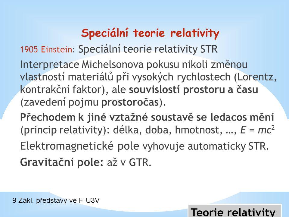 Speciální teorie relativity 1905 Einstein: Speciální teorie relativity STR Interpretace Michelsonova pokusu nikoli změnou vlastností materiálů při vysokých rychlostech (Lorentz, kontrakční faktor), ale souvislostí prostoru a času (zavedení pojmu prostoročas).