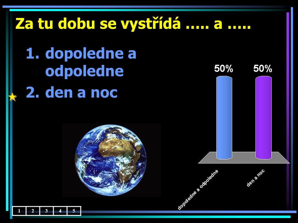 Myšlená zemská osa protíná zeměkouli ve dvou bodech, které se nazývají …..
