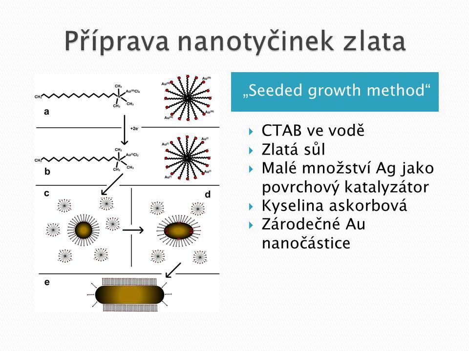 """ CTAB ve vodě  Zlatá sůl  Malé množství Ag jako povrchový katalyzátor  Kyselina askorbová  Zárodečné Au nanočástice """"Seeded growth method"""""""
