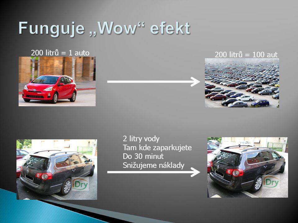 200 litrů = 1 auto 200 litrů = 100 aut 2 litry vody Tam kde zaparkujete Do 30 minut Snižujeme náklady