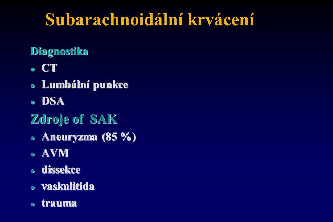 Subarachnoidální krvácení Diagnostika l CT l Lumbální punkce l DSA Zdroje of SAK l Aneuryzma (85 %) l AVM l dissekce l vaskulitida l trauma