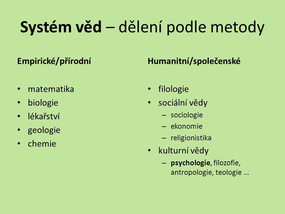 Systém věd – dělení podle metody Empirické/přírodní matematika biologie lékařství geologie chemie Humanitní/společenské filologie sociální vědy – soci