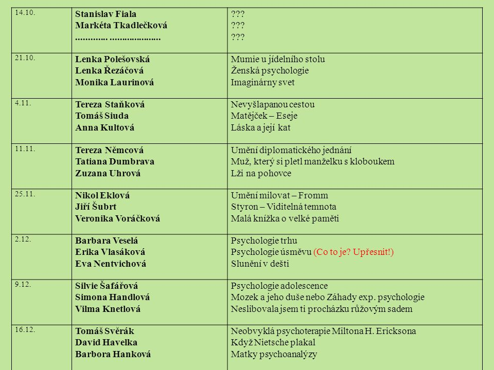 14.10.Stanislav Fiala Markéta Tkadlečková..................................