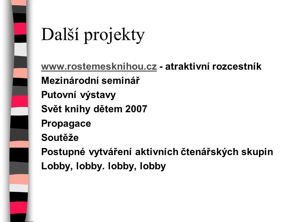 Další projekty www.rostemesknihou.czwww.rostemesknihou.cz - atraktivní rozcestník Mezinárodní seminář Putovní výstavy Svět knihy dětem 2007 Propagace