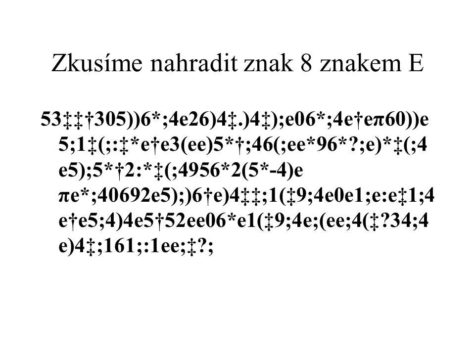 Zkusíme nahradit znak 8 znakem E 53‡‡†305))6*;4e26)4‡.)4‡);e06*;4e†eπ60))e 5;1‡(;:‡*e†e3(ee)5*†;46(;ee*96*?;e)*‡(;4 e5);5*†2:*‡(;4956*2(5*-4)e πe*;406