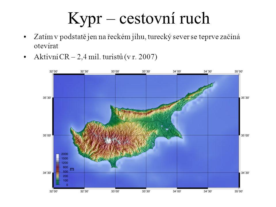 Kypr – cestovní ruch Zatím v podstatě jen na řeckém jihu, turecký sever se teprve začíná otevírat Aktivní CR – 2,4 mil. turistů (v r. 2007)