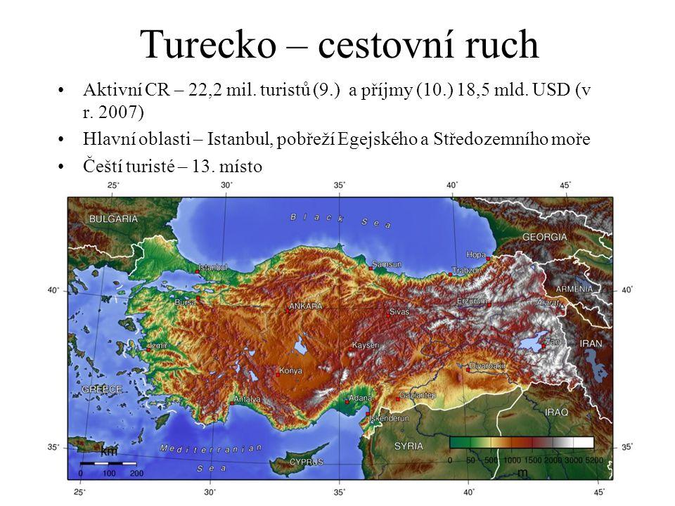 Turecko – cestovní ruch Aktivní CR – 22,2 mil. turistů (9.) a příjmy (10.) 18,5 mld. USD (v r. 2007) Hlavní oblasti – Istanbul, pobřeží Egejského a St