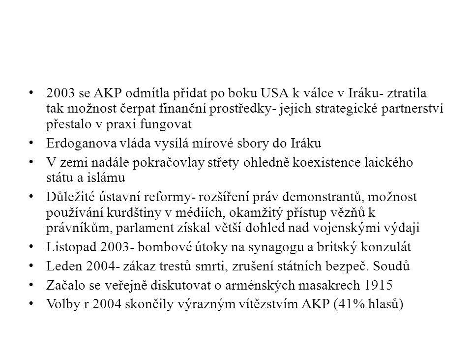 2003 se AKP odmítla přidat po boku USA k válce v Iráku- ztratila tak možnost čerpat finanční prostředky- jejich strategické partnerství přestalo v pra