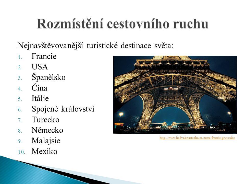 Nejnavštěvovanější turistické destinace světa: 1. Francie 2. USA 3. Španělsko 4. Čína 5. Itálie 6. Spojené království 7. Turecko 8. Německo 9. Malajsi