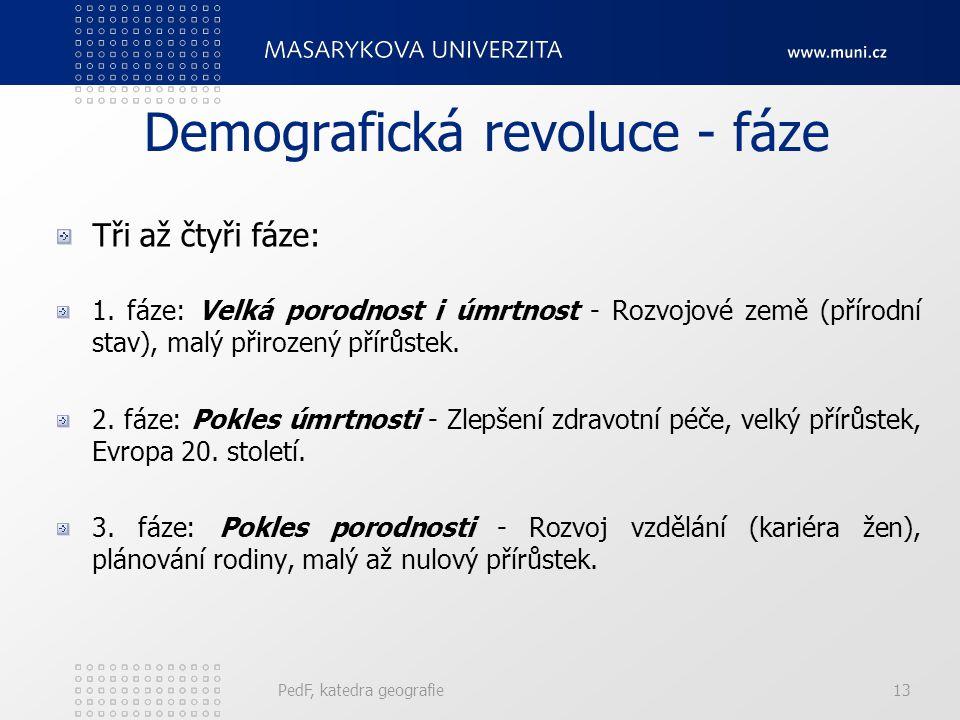 PedF, katedra geografie13 Demografická revoluce - fáze Tři až čtyři fáze: 1.
