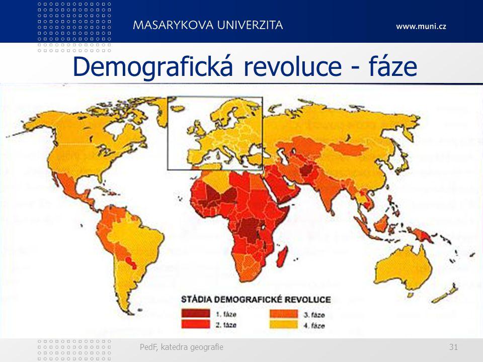 PedF, katedra geografie31 Demografická revoluce - fáze