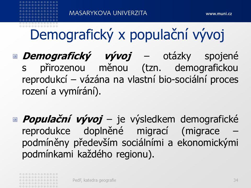 PedF, katedra geografie34 Demografický x populační vývoj Demografický vývoj – otázky spojené s přirozenou měnou (tzn.