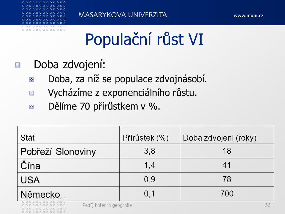 PedF, katedra geografie56 Populační růst VI Doba zdvojení: Doba, za níž se populace zdvojnásobí.