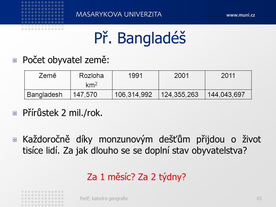 PedF, katedra geografie65 Př.Bangladéš Počet obyvatel země: Přírůstek 2 mil./rok.
