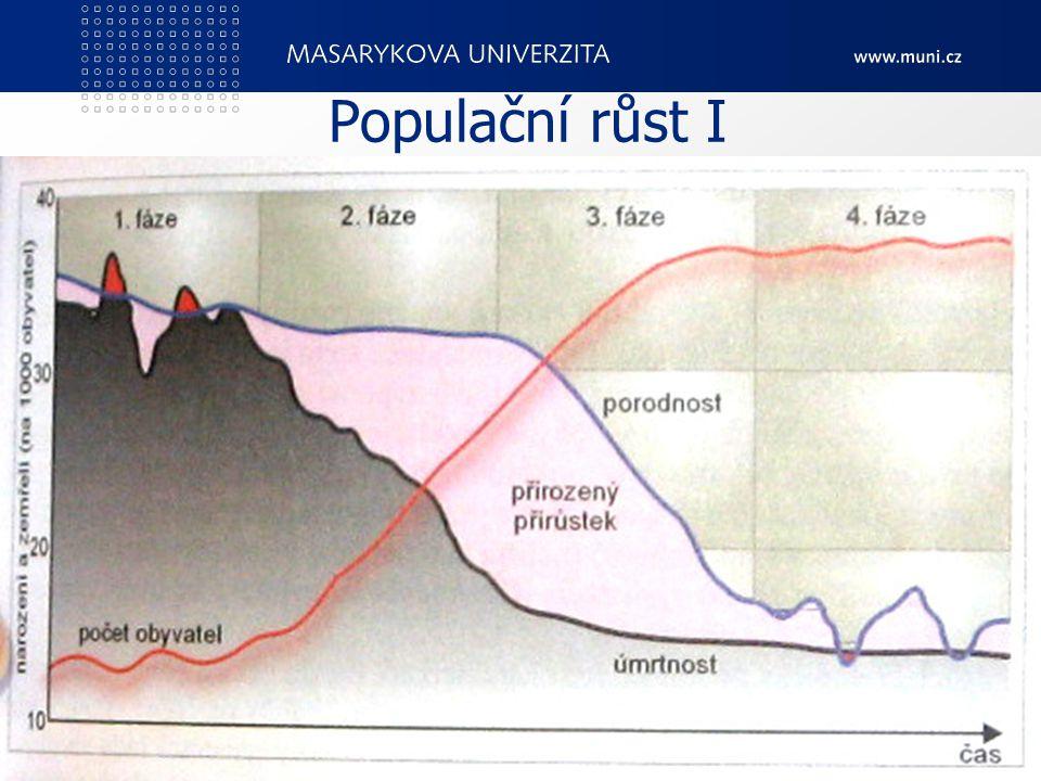 PedF, katedra geografie69 Populační růst I