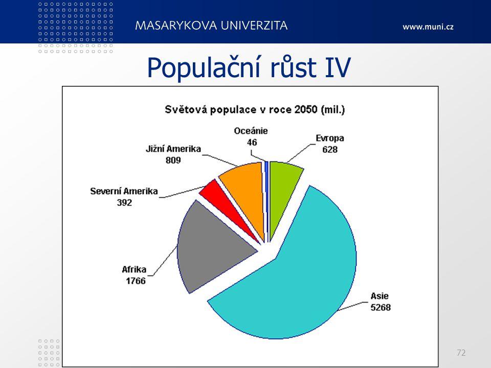 PedF, katedra geografie72 Populační růst IV