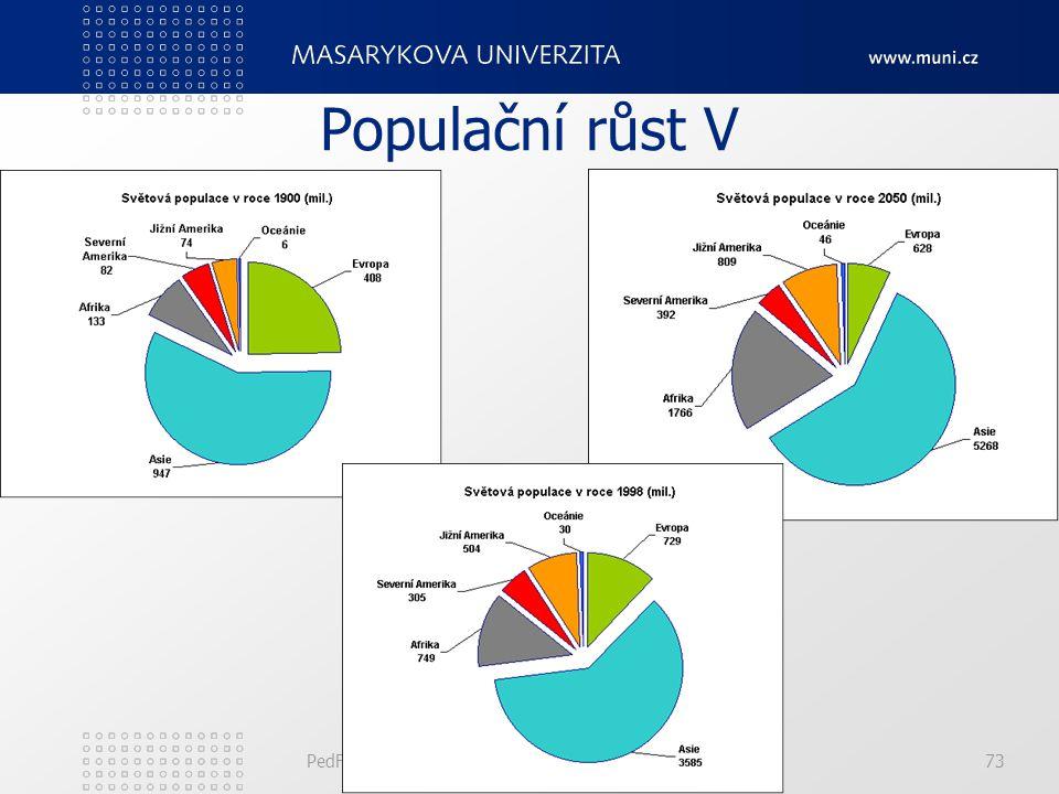 PedF, katedra geografie73 Populační růst V