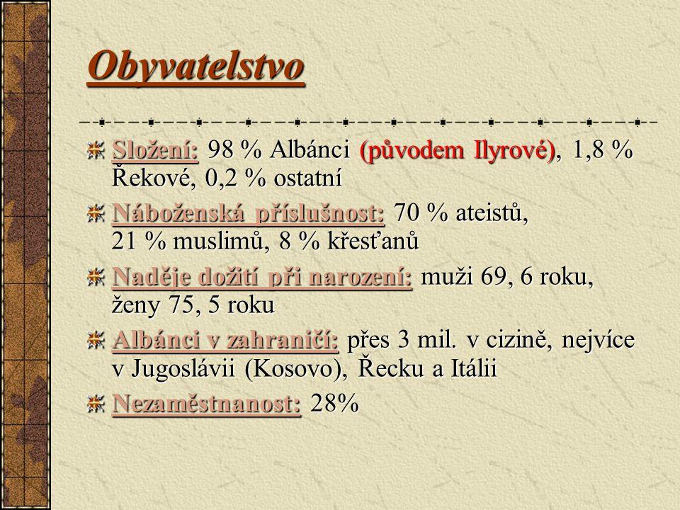 Obyvatelstvo Složení: 98 % Albánci (původem Ilyrové), 1,8 % Řekové, 0,2 % ostatní Náboženská příslušnost: 70 % ateistů, 21 % muslimů, 8 % křesťanů Nad