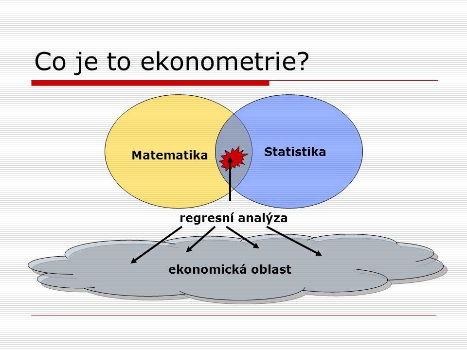 Normální rozdělení - graf
