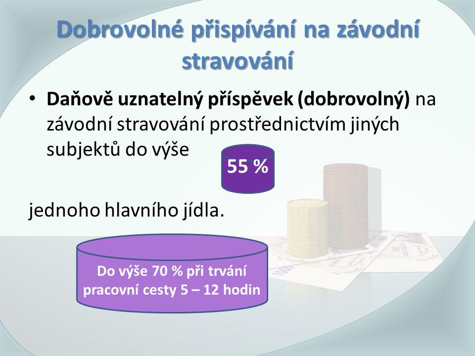 Účtování částečné úhrady I.