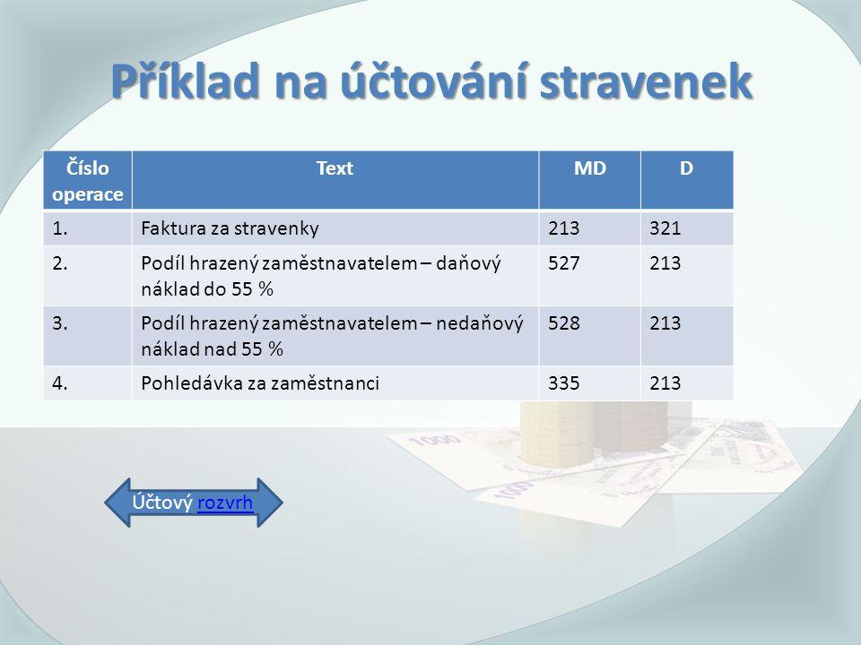 Příklad na účtování stravenek Číslo operace TextMDD 1.Faktura za stravenky213321 2.Podíl hrazený zaměstnavatelem – daňový náklad do 55 % 527213 3.Podí