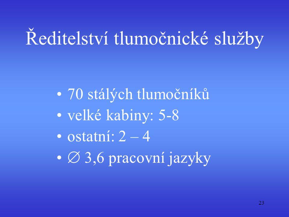 23 Ředitelství tlumočnické služby 70 stálých tlumočníků velké kabiny: 5-8 ostatní: 2 – 4  3,6 pracovní jazyky