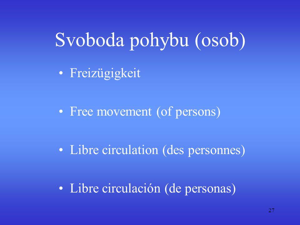27 Svoboda pohybu (osob) Freizügigkeit Free movement (of persons) Libre circulation (des personnes) Libre circulación (de personas)