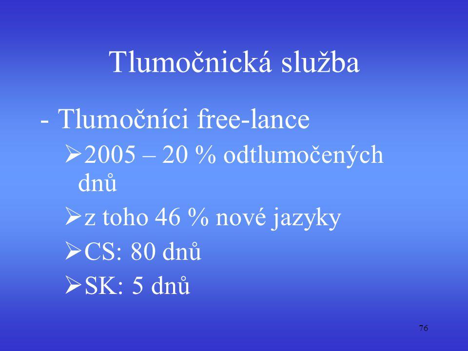 76 Tlumočnická služba -Tlumočníci free-lance  2005 – 20 % odtlumočených dnů  z toho 46 % nové jazyky  CS: 80 dnů  SK: 5 dnů