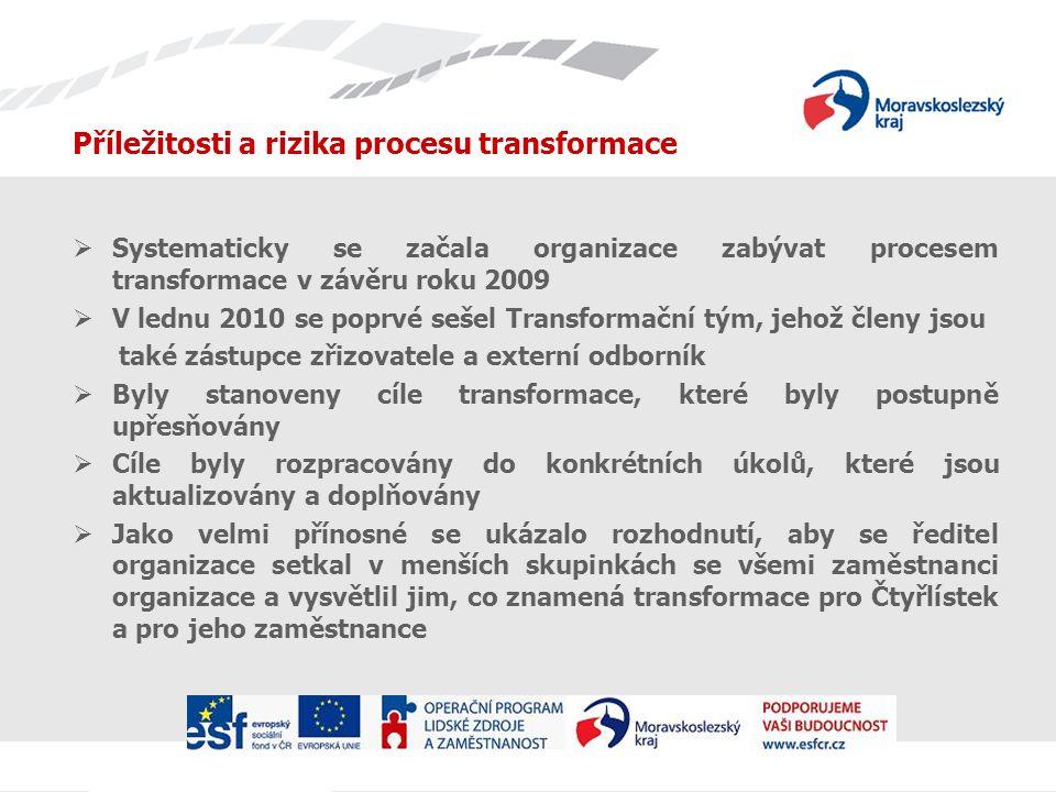 Příležitosti a rizika procesu transformace  Systematicky se začala organizace zabývat procesem transformace v závěru roku 2009  V lednu 2010 se poprvé sešel Transformační tým, jehož členy jsou také zástupce zřizovatele a externí odborník  Byly stanoveny cíle transformace, které byly postupně upřesňovány  Cíle byly rozpracovány do konkrétních úkolů, které jsou aktualizovány a doplňovány  Jako velmi přínosné se ukázalo rozhodnutí, aby se ředitel organizace setkal v menších skupinkách se všemi zaměstnanci organizace a vysvětlil jim, co znamená transformace pro Čtyřlístek a pro jeho zaměstnance