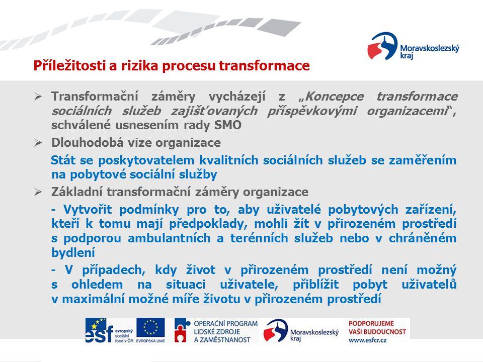 """Příležitosti a rizika procesu transformace  Transformační záměry vycházejí z """"Koncepce transformace sociálních služeb zajišťovaných příspěvkovými organizacemi , schválené usnesením rady SMO  Dlouhodobá vize organizace Stát se poskytovatelem kvalitních sociálních služeb se zaměřením na pobytové sociální služby  Základní transformační záměry organizace - Vytvořit podmínky pro to, aby uživatelé pobytových zařízení, kteří k tomu mají předpoklady, mohli žít v přirozeném prostředí s podporou ambulantních a terénních služeb nebo v chráněném bydlení - V případech, kdy život v přirozeném prostředí není možný s ohledem na situaci uživatele, přiblížit pobyt uživatelů v maximální možné míře životu v přirozeném prostředí"""