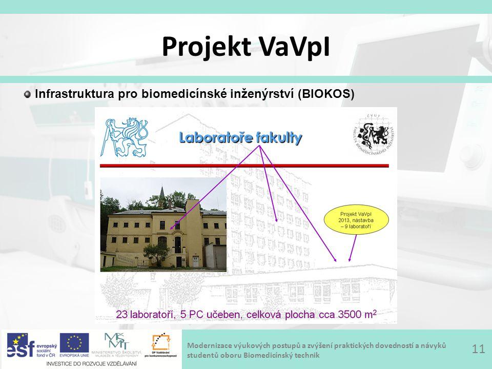Modernizace výukových postupů a zvýšení praktických dovedností a návyků studentů oboru Biomedicínský technik Projekt VaVpI 11 Infrastruktura pro biomedicínské inženýrství (BIOKOS)
