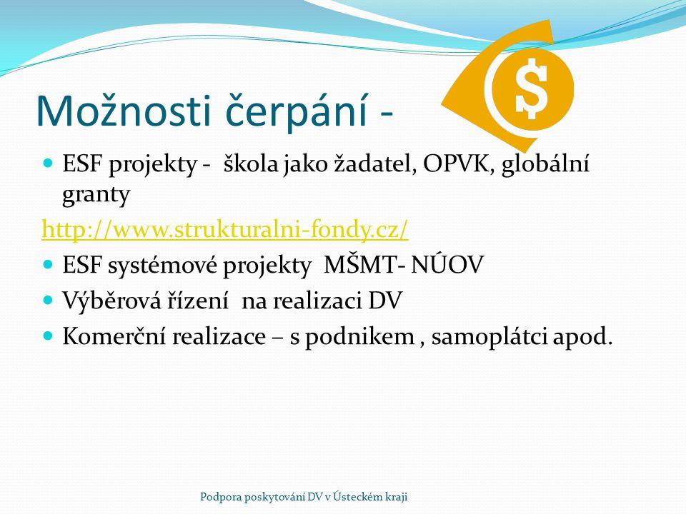 Možnosti čerpání - ESF projekty - škola jako žadatel, OPVK, globální granty http://www.strukturalni-fondy.cz/ ESF systémové projekty MŠMT- NÚOV Výběrová řízení na realizaci DV Komerční realizace – s podnikem, samoplátci apod.