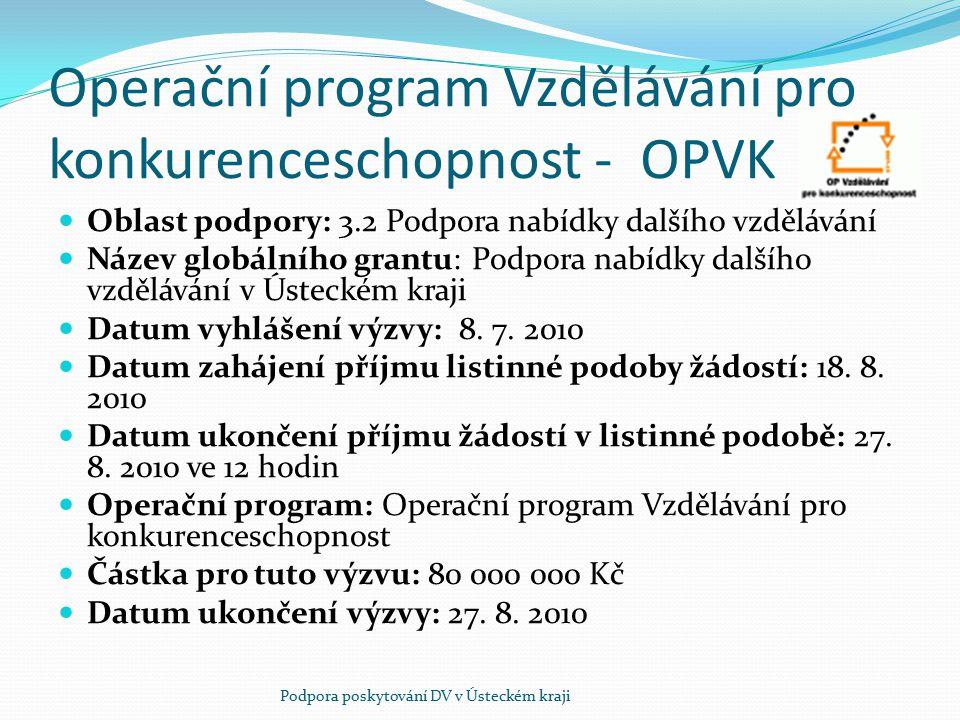Ústecký kraj- OPVK, OP 3.2 - podpora nabídky DV http://www.kr-ustecky.cz/opvk.asp Aktuální výzvy : http://www.kr- ustecky.cz/vismo/zobraz_dok.asp?id_org=450018&id_ ktg=98306&p1=176463 http://www.kr- ustecky.cz/vismo/zobraz_dok.asp?id_org=450018&id_ ktg=98306&p1=176463 Výsledky 2.
