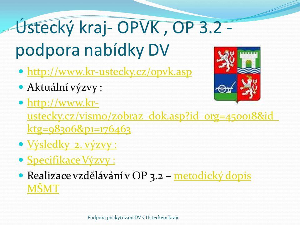 Ústecký kraj- OPVK, OP 3.2 - podpora nabídky DV http://www.kr-ustecky.cz/opvk.asp Aktuální výzvy : http://www.kr- ustecky.cz/vismo/zobraz_dok.asp id_org=450018&id_ ktg=98306&p1=176463 http://www.kr- ustecky.cz/vismo/zobraz_dok.asp id_org=450018&id_ ktg=98306&p1=176463 Výsledky 2.