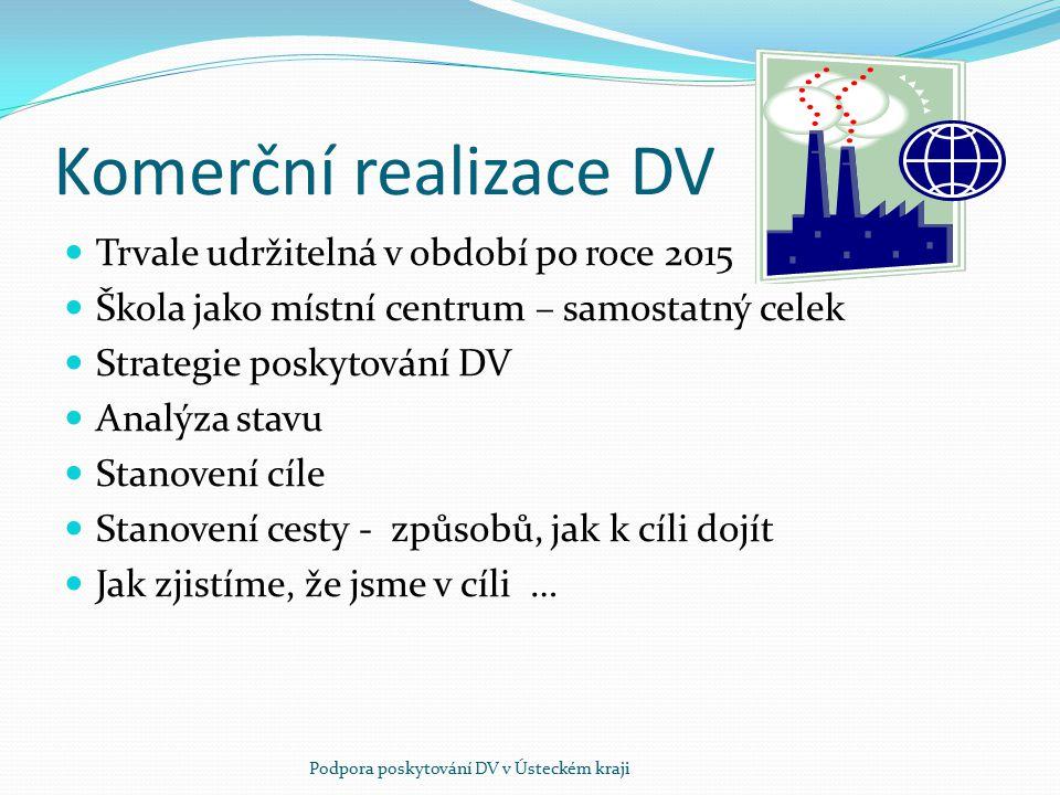 Komerční realizace DV Trvale udržitelná v období po roce 2015 Škola jako místní centrum – samostatný celek Strategie poskytování DV Analýza stavu Stan