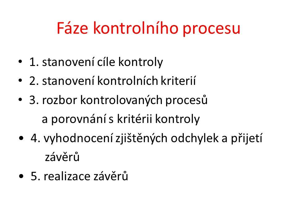 Fáze kontrolního procesu 1. stanovení cíle kontroly 2. stanovení kontrolních kriterií 3. rozbor kontrolovaných procesů a porovnání s kritérii kontroly