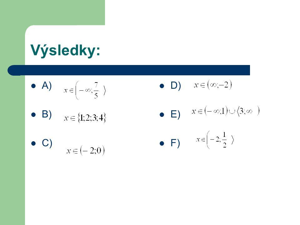 Výsledky: A) B) C) D) E) F)
