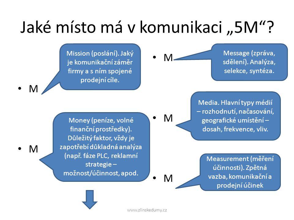 """Jaké místo má v komunikaci """"5M . M www.zlinskedumy.cz Money (peníze, volné finanční prostředky)."""