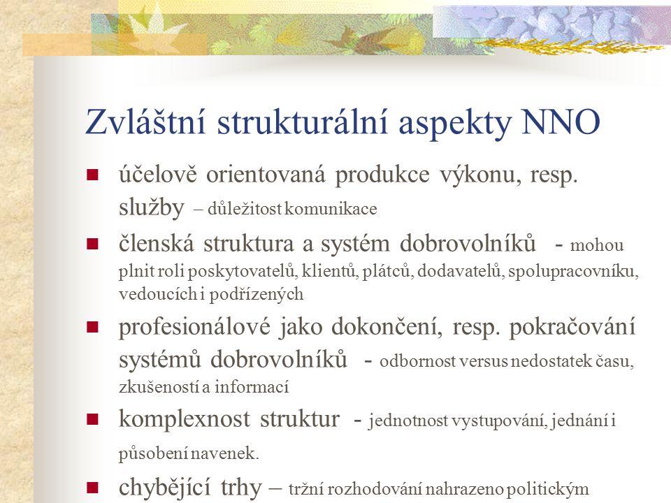 Zvláštní strukturální aspekty NNO účelově orientovaná produkce výkonu, resp. služby – důležitost komunikace členská struktura a systém dobrovolníků- m